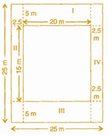 NCERT Solutions (Ex-11 1, 11 2) - Mensuration Class 8 Notes | EduRev