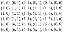 NCERT Exemplar - Probability Class 10 Notes | EduRev