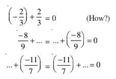 Properties of Rational Numbers Class 8 Notes | EduRev