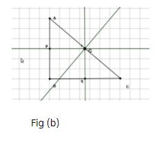 Procedure - To illustrate that Perpendicular Bisectors of the Sides of a Triangle Concur at a Point Class 9 Notes | EduRev