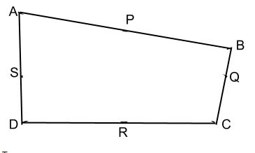 Theory - To show that the figure obtained by joining the mid-points of consecutive sides, Math Class 9 Notes   EduRev
