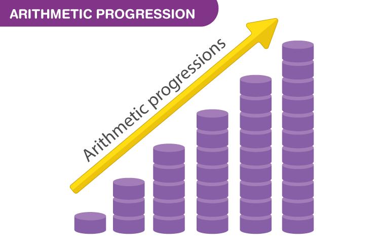 Important definitions and formulas - Arithmetic Progressions Class 10 Notes   EduRev