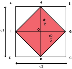 Procedure - To show that the Area of Rhombus is half the Product of its Diagonals, Math, Class 9 Class 9 Notes | EduRev