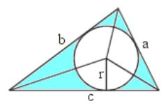 Theory - To illustrate that the Internal Bisectors of the Angles of a Triangle Concur at a Point Class 9 Notes | EduRev