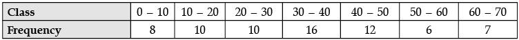 Mathematics: CBSE Sample Question Paper (2020-21) (Standard) - 2 Notes | EduRev