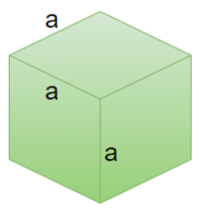 Volume of a Combination of Solids Notes | EduRev