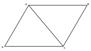Theory - To explore Similarities & Differences in properties of the Quadrilaterals, Class 9 Math Class 9 Notes | EduRev