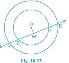 NCERT Solutions Chapter 10 - Circles (I), Class 9, Maths Class 9 Notes   EduRev