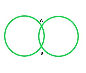 Circle Theorems Class 9 Notes | EduRev