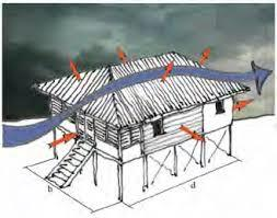 NCERT Solution- Safer Construction Practices Class 10 Notes | EduRev