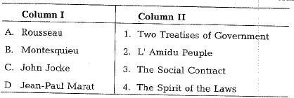 Sample Question paper - 3 Class 9 Notes | EduRev