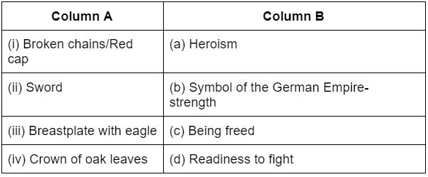 Worksheet - 4: The Rise of Nationalism in Europe Notes   EduRev