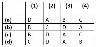 NCERT Solution- Power Sharing Class 10 Notes | EduRev