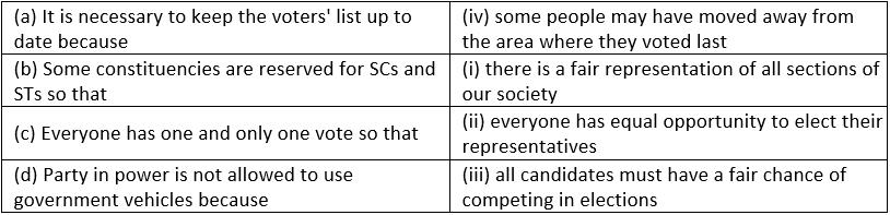 NCERT Solution - Electoral Politics Class 9 Notes | EduRev