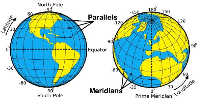 NCERT Solutions - Globe Latitudes and Longitudes Class 6 Notes | EduRev