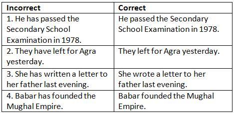 Worksheet (Part - 2) - Tenses Notes   EduRev