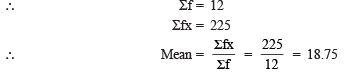Short Answers Type Questions- Statistics Class 9 Notes | EduRev