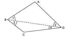 Facts that Matter- Quadrilaterals Class 9 Notes | EduRev
