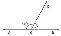 Short Answer Type Questions- Lines and Angles Class 9 Notes | EduRev