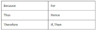 New Pattern Fillers - Tricks, Verbal Banking Exams Notes | EduRev