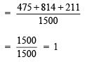 Ex 15.1 NCERT Solutions- Probability Class 9 Notes | EduRev