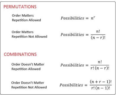 Permutation and Combination - Introduction and Examples, Quantitative Aptitude (Part - 1) Quant Notes | EduRev