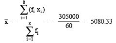 Ex 14.4 NCERT Solutions- Statistics Class 9 Notes | EduRev