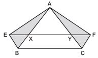 Ex 9.3 NCERT Solutions- Areas of Parallelograms and Triangles Class 9 Notes | EduRev