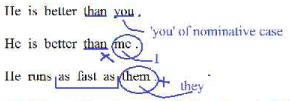 Pronoun - Grammar, Verbal Banking Exams Notes | EduRev
