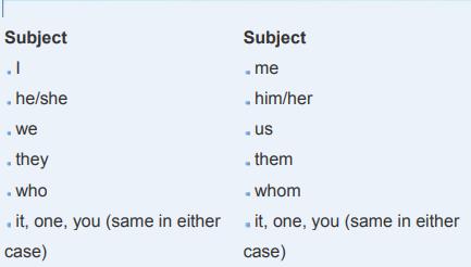 Sentence Correction, Verbal (Part - 4) Banking Exams Notes | EduRev