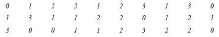 Ex 14.2 NCERT Solutions- Statistics Class 9 Notes   EduRev