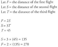 Solved Examples - Word Problems GMAT Notes | EduRev
