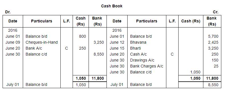Book of Original Entry - Cash Book (Part - 1) Commerce Notes | EduRev