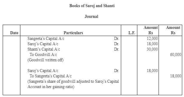 NCERT Solution (Part - 1) - Reconstitution - Retirement/Death of a Partner Commerce Notes | EduRev