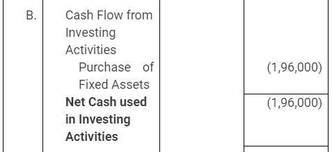 NCERT Solution (Part - 3) - Cash Flow Statement Commerce Notes | EduRev