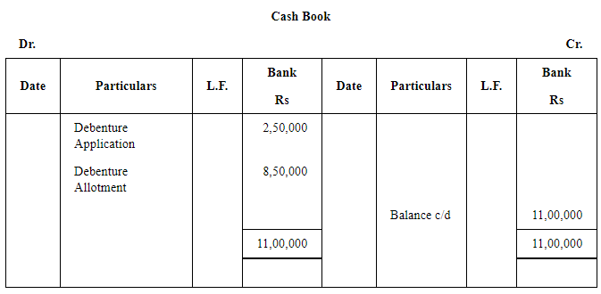 Issue of Debentures ( Part - 1) Commerce Notes   EduRev