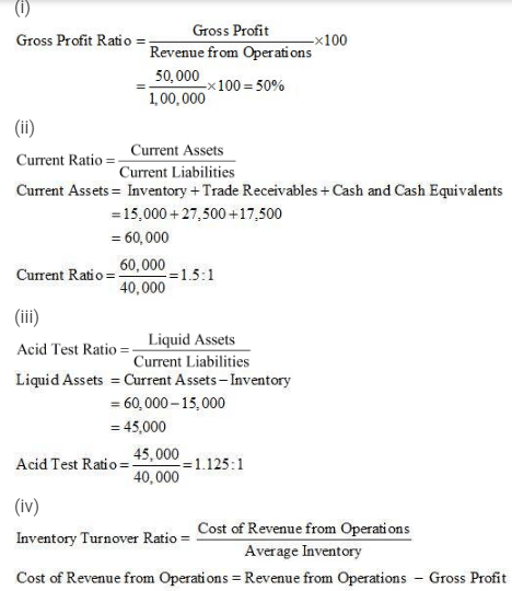NCERT Solution (Part - 3) - Accounting Ratios Commerce Notes | EduRev
