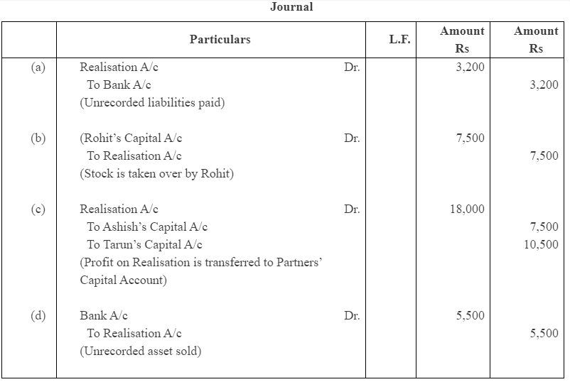 NCERT Solution (Part - 1) - Dissolution of Partnership Commerce Notes | EduRev
