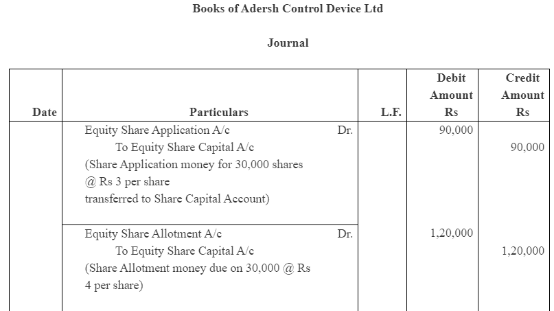 NCERT Solution (Part - 2) - Accounting for Share Capital Commerce Notes | EduRev