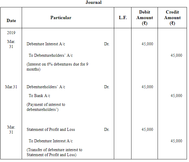 Redemption of Debentures ( Part - 1) Commerce Notes   EduRev