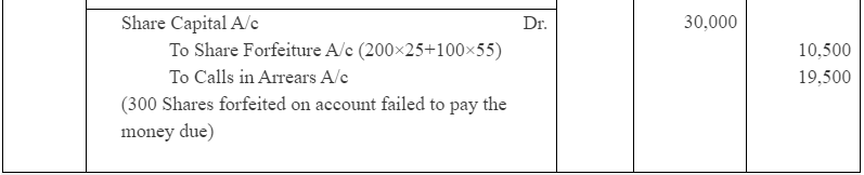 NCERT Solution (Part - 3) - Accounting for Share Capital Commerce Notes   EduRev