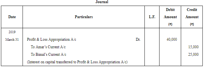 Accounting for Partnership Firms-Fundamentals (Part - 4) Commerce Notes   EduRev