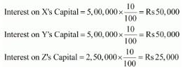 Accounting for Partnership Firms-Fundamentals (Part - 3) Commerce Notes | EduRev