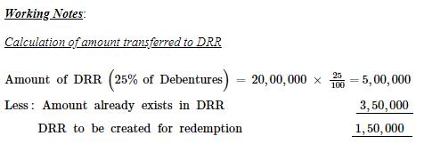 Redemption of Debentures ( Part - 3) Commerce Notes   EduRev