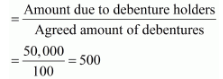 NCERT Solution (Part - 4) - Issue and Redemption of Debentures Commerce Notes | EduRev