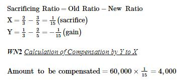 Change in Profit-Sharing Ratio Among the Existing Partners (Part - 2) Commerce Notes | EduRev