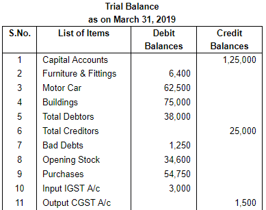 Trial Balance - (Part-2) Commerce Notes | EduRev