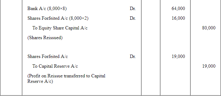 Accounting for Share Capital (Part - 4) Commerce Notes | EduRev