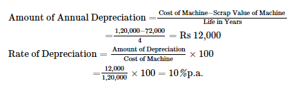 Depreciation (Part - 1) Commerce Notes | EduRev