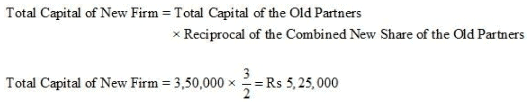 NCERT Solutions - Chapter 2 : Admission of a Partner -1 ,Partnership Account, Class 12, Accountancy | EduRev Notes